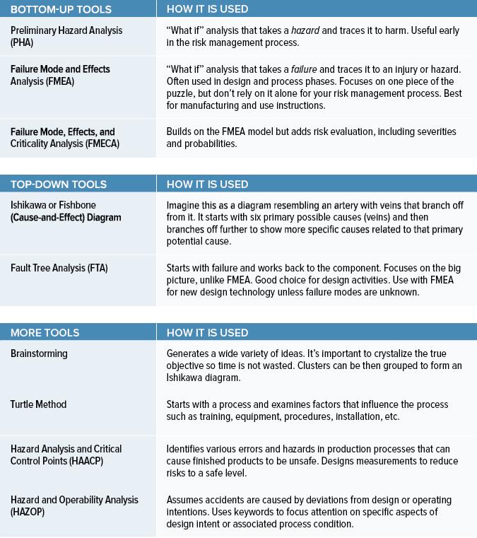 Risk Evaluation Tools Table-BLOG-72 - Oriel STAT A MATRIX Blog