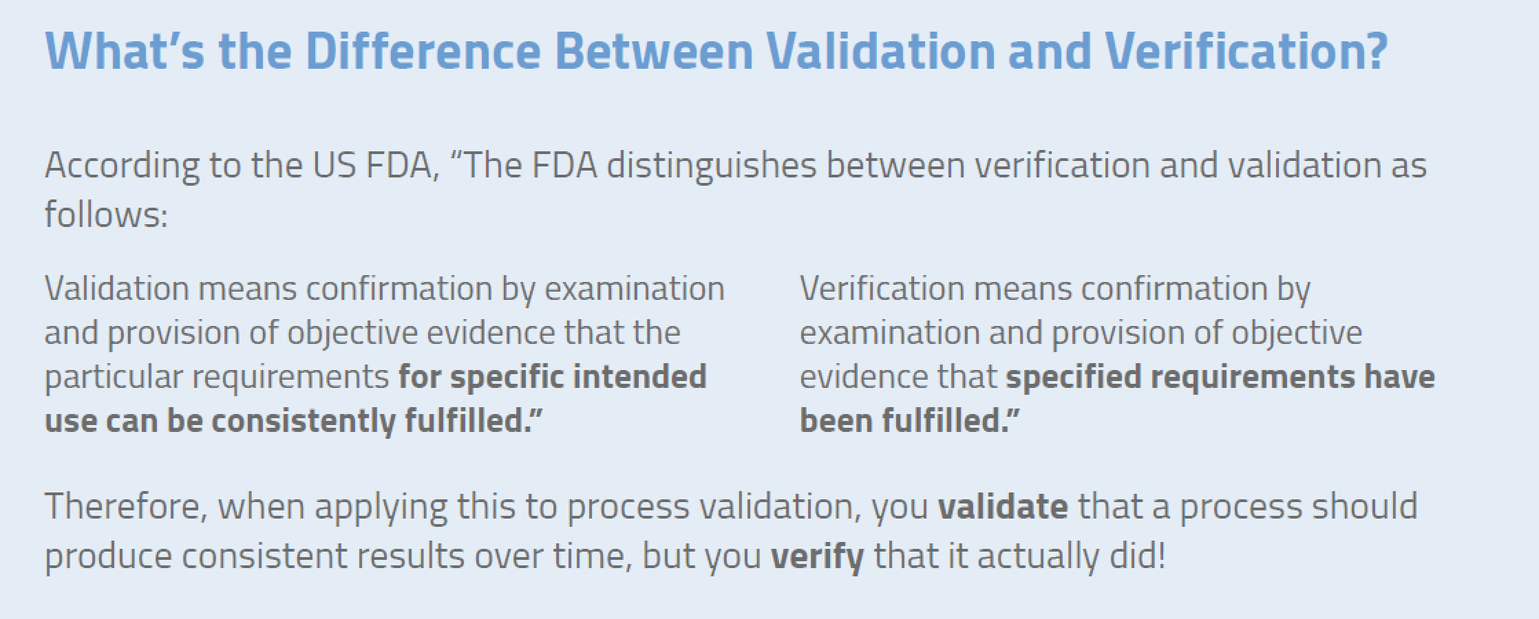 Medical Device Process Validation: What You Need to Know